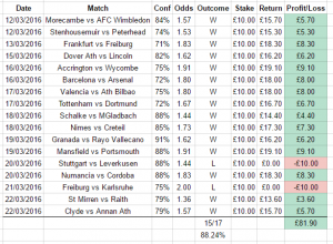 btts-system-matches-10-stakes