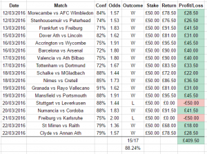 btts-system-matches-50-stakes